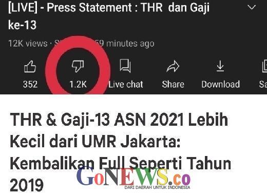 Jokowi Diminta Tinjau Kembali THR ASN 2021
