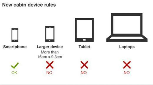 Begini Aturan Baru Pemeriksaan Ponsel dan Laptop Milik Penumpang Sebelum Masuk Pesawat