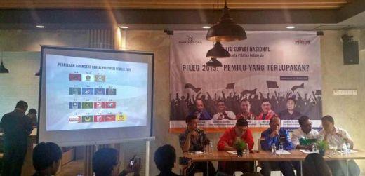 Survei Charta Politika: PDIP, Gerindra dan Golkar Masih Unggul di Pileg 2019