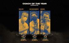 Coach Ocky Dikepung Coach Asing