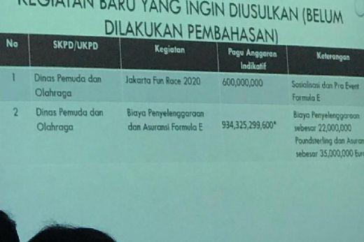 Hah! Anggaran Formula E Naik Lagi?