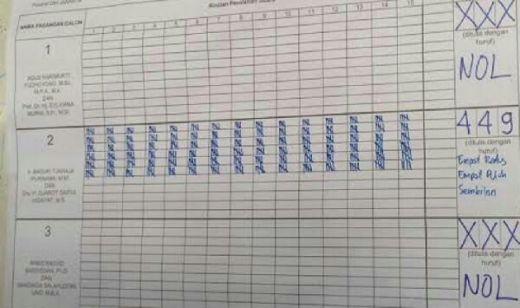 Ahok Menang 100 Persen di TPS 32 Cililitan, Ini Penjelasan Ketua RW