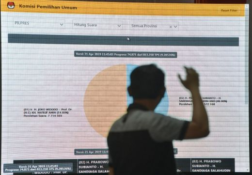 Putusan Bawaslu soal Situng KPU Tak Memuaskan, Penghentian Situng dan Digital Forensik Masih Dianggap Perlu