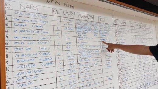 Daftar Nama-nama Korban Aksi 22 Mei yang Meninggal dan Luka-luka