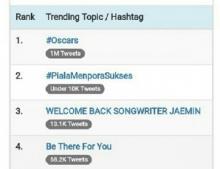 Tagar #PialaMenporaSukses Trending Topik