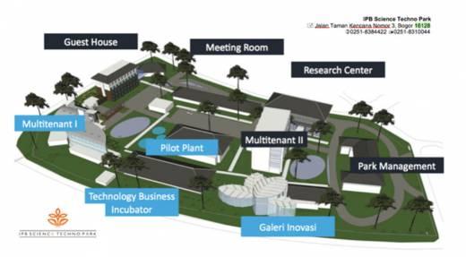 IPB Kenalkan Science Techno Park Termaju di Indonesia