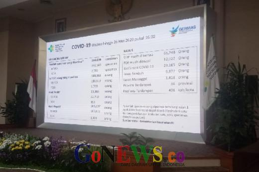 Satgas Covid-19 DPR Terima Paparan Data Pandemi dari Kemenkes