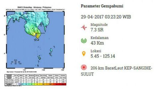 Gempa Besar 7,1 SR Guncang Sangihe dan Mindanao, BMKG Sampaikan Peringatan Tsunami